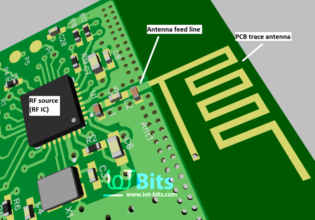 wifi PCB Trace antenna design tutorial